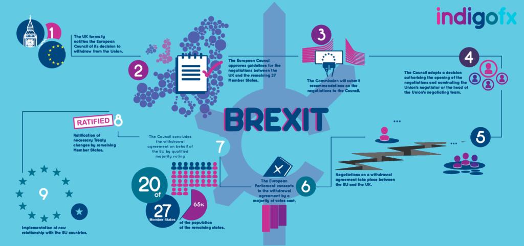 brexit-article50