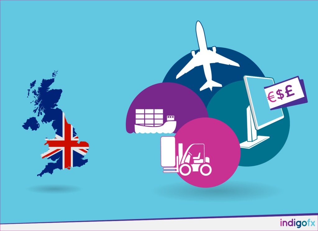 This growth is being supported by the use of online marketplaces which are helping small businesses target new customers in new international markets whilst enabling them to compete with both bigger and local businesses